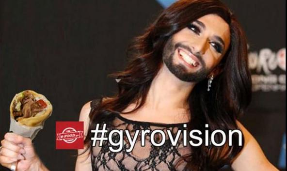 gyrovision